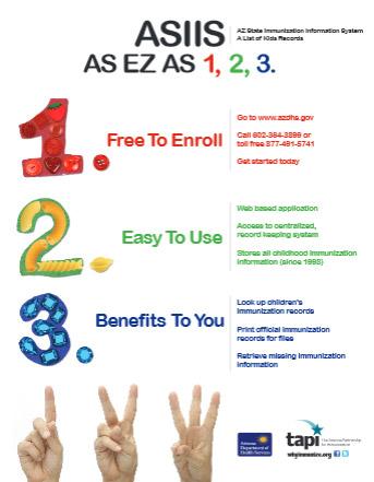 ASIIS-Enrollment